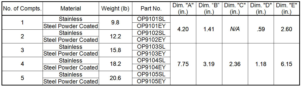 Mechanical Delta 1 Compact Operator (grease fitting in shaft) Table Data